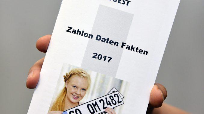 Zahlen daten Fakten Kreis Soest 2017