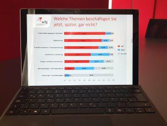 Umfrageergebnisse online ©Sliwa/wfg
